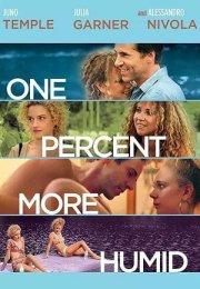 Yüzde Bir Daha Nemli Film İzle